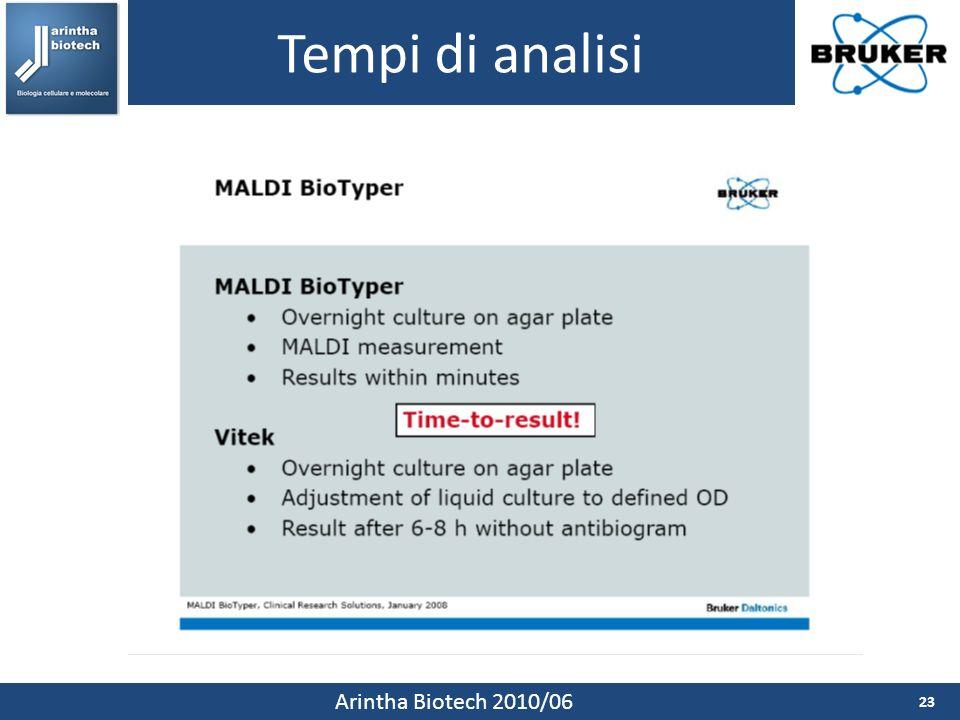 Tempi di analisi Arintha Biotech 2010/06
