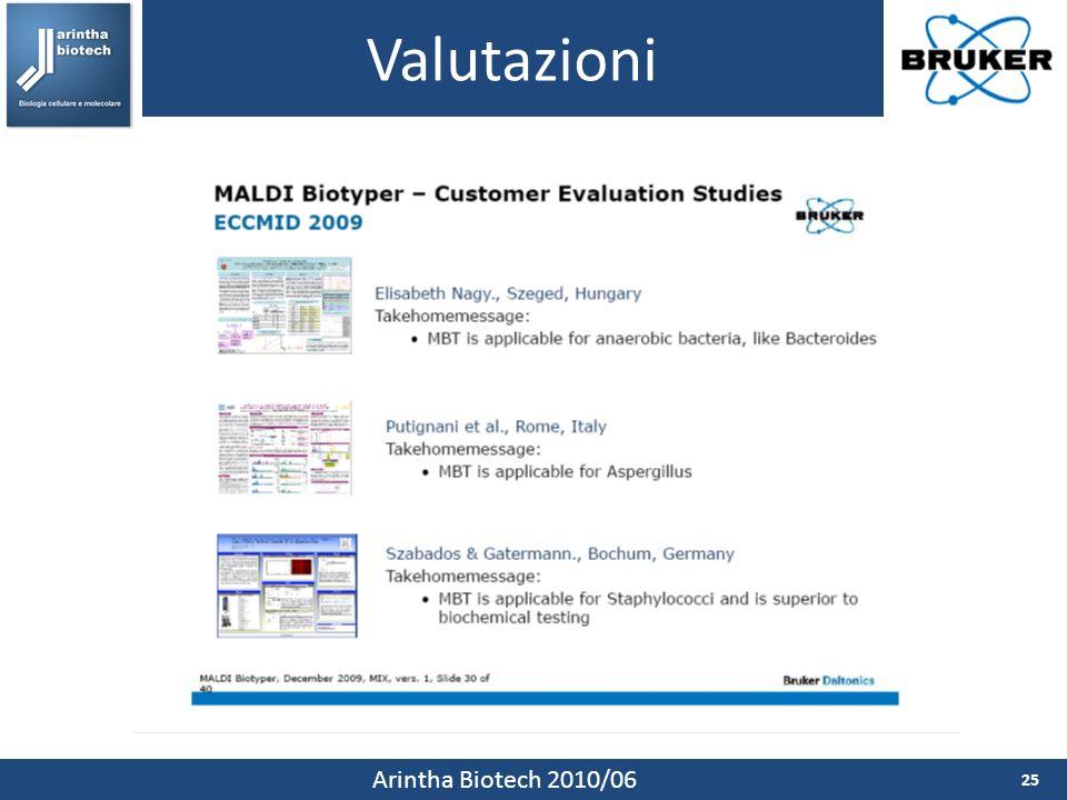 Valutazioni Arintha Biotech 2010/06