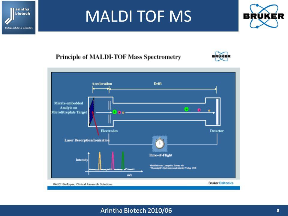 MALDI TOF MS Arintha Biotech 2010/06