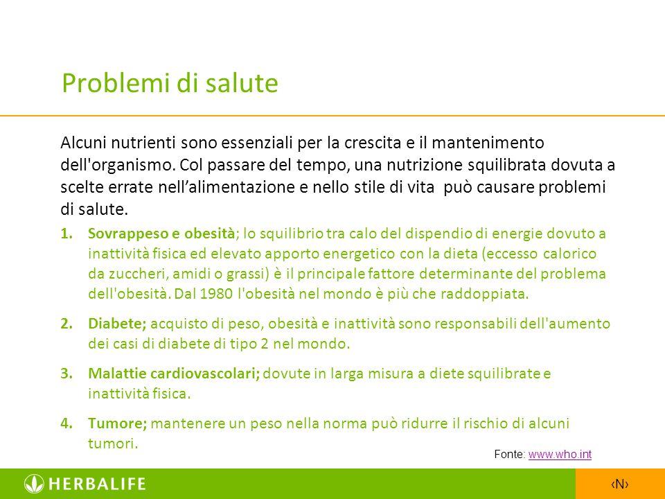 Problemi di salute