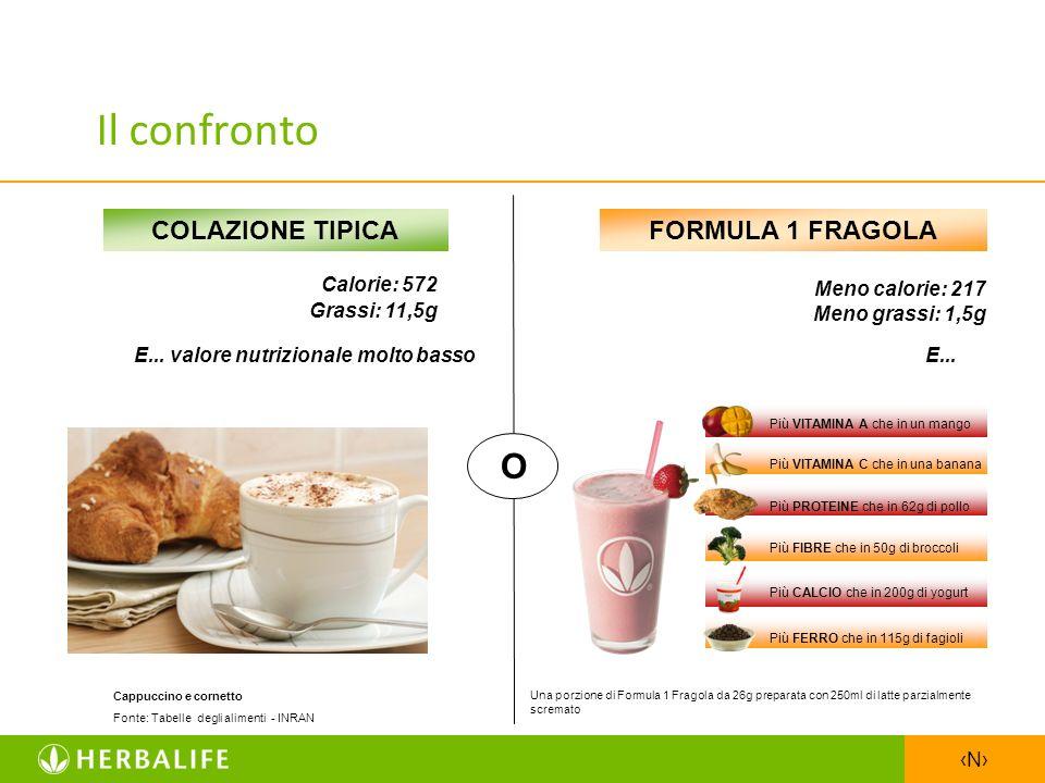 Il confronto O COLAZIONE TIPICA FORMULA 1 FRAGOLA Calorie: 572
