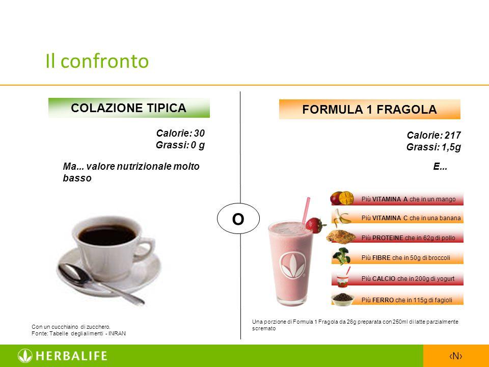 Il confronto O COLAZIONE TIPICA FORMULA 1 FRAGOLA Calorie: 30