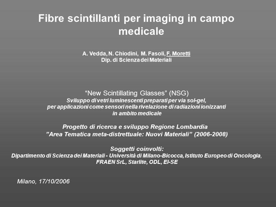 Fibre scintillanti per imaging in campo medicale