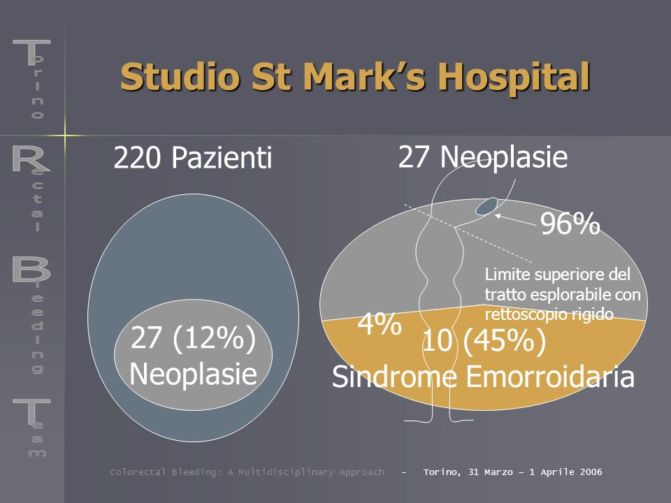 Studio St Mark's Hospital