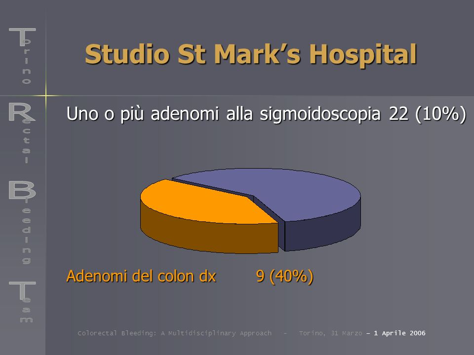 Studio St Mark's Hospital