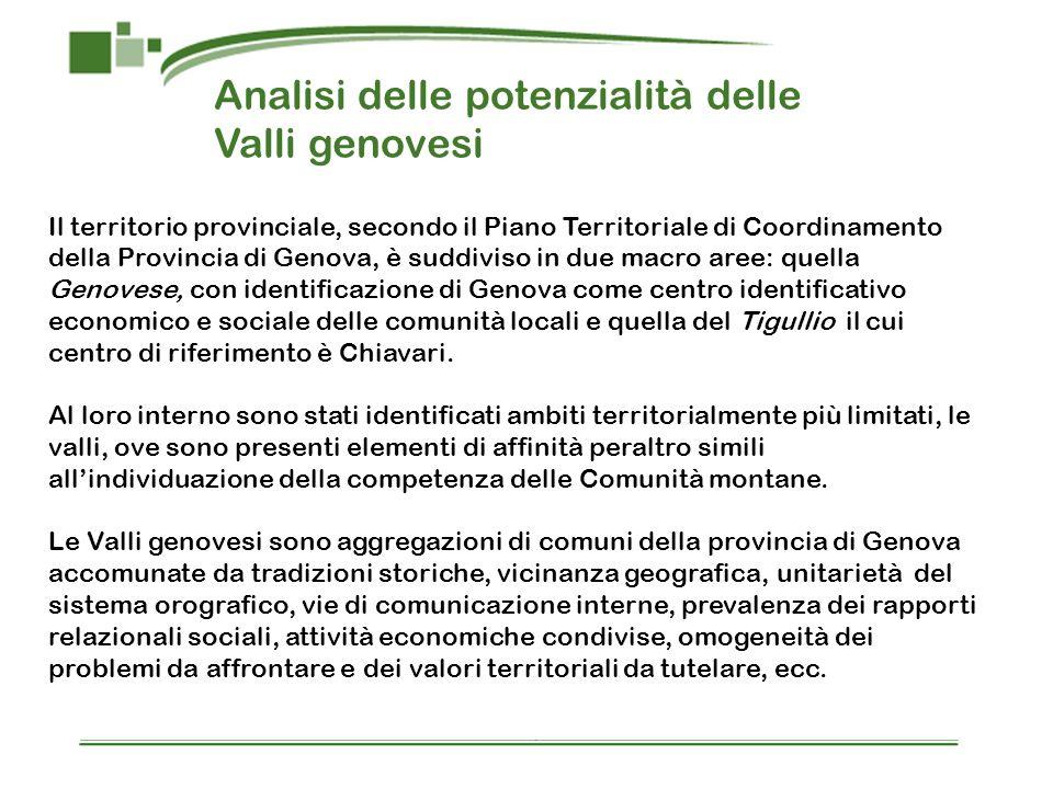 Analisi delle potenzialità delle Valli genovesi
