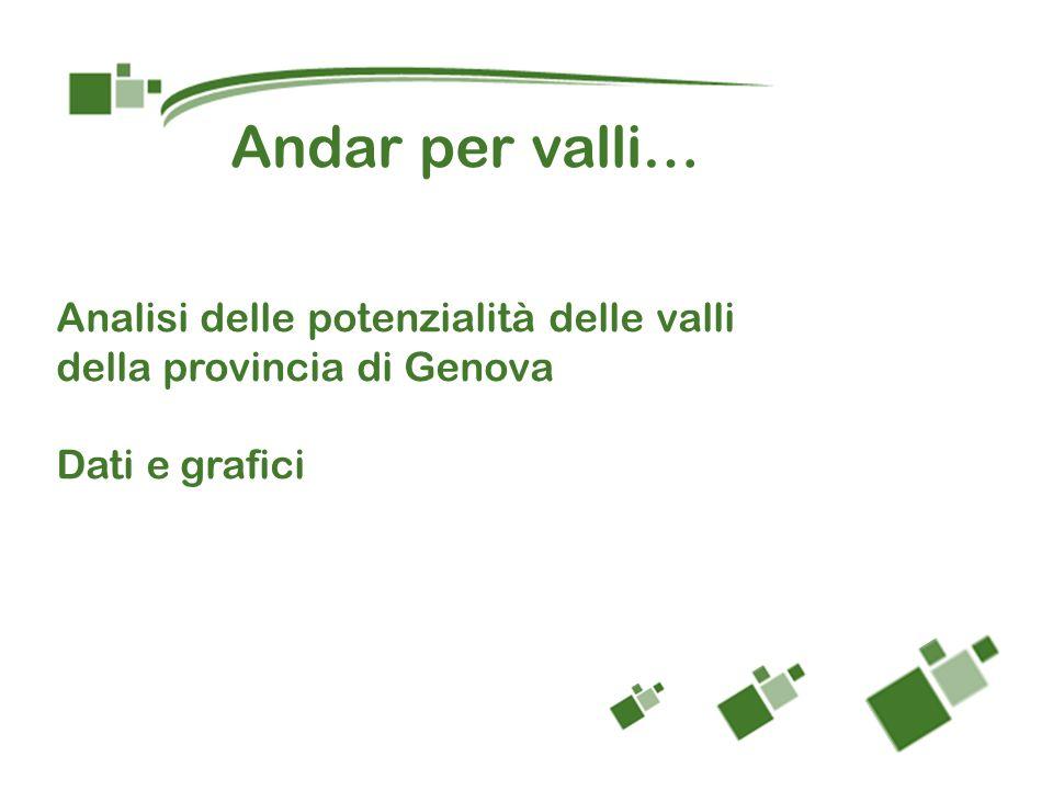 Andar per valli… Analisi delle potenzialità delle valli della provincia di Genova Dati e grafici