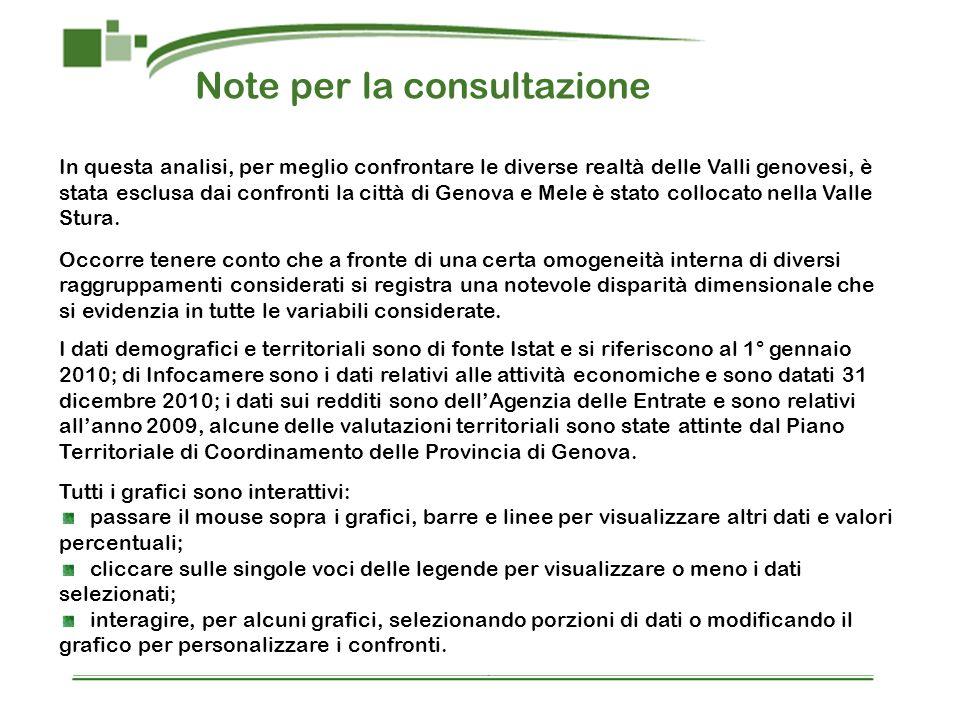 Note per la consultazione