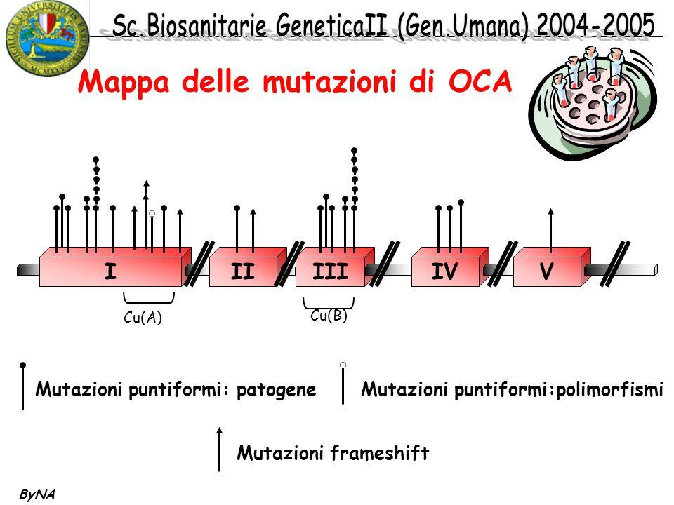 Mappa delle mutazioni di OCA