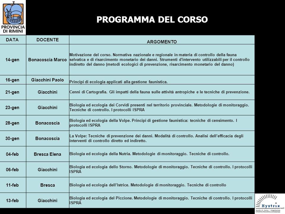 PROGRAMMA DEL CORSO DATA DOCENTE ARGOMENTO 14-gen Bonacoscia Marco
