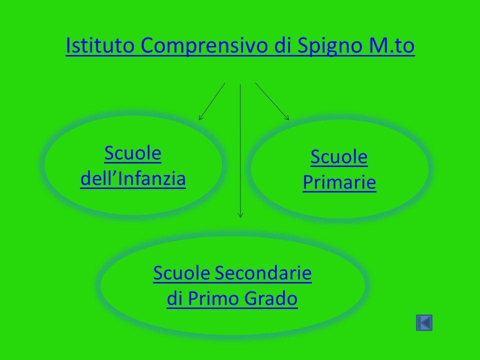 Istituto Comprensivo di Spigno M.to