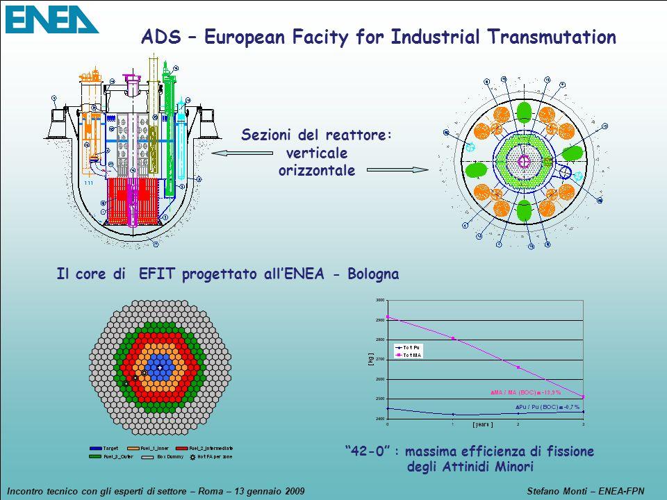 ADS – European Facity for Industrial Transmutation