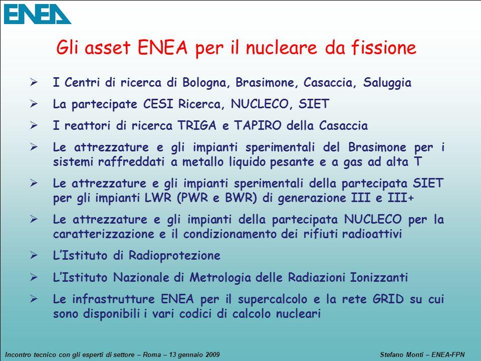Gli asset ENEA per il nucleare da fissione