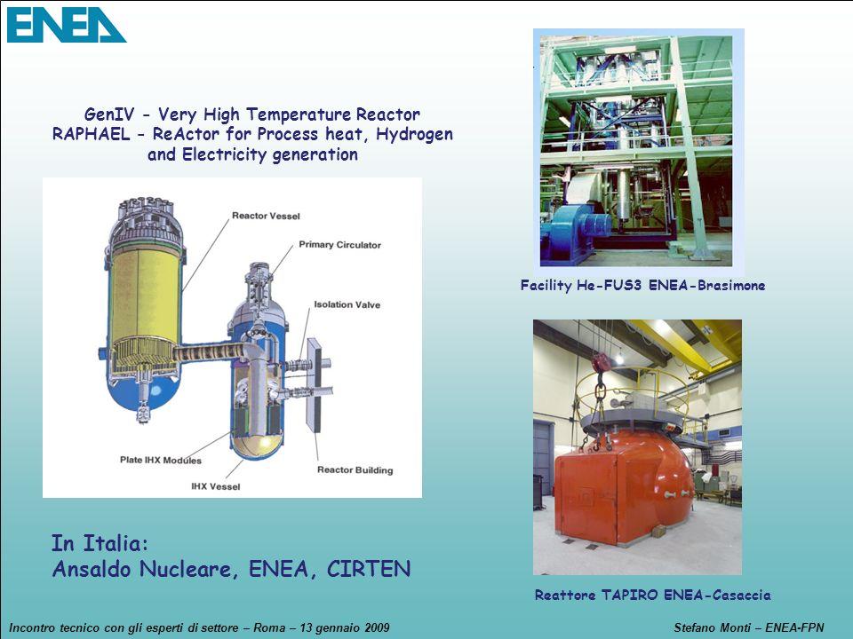 GenIV - Very High Temperature Reactor