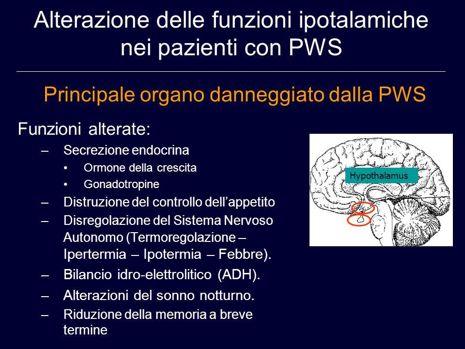 Alterazione delle funzioni ipotalamiche nei pazienti con PWS