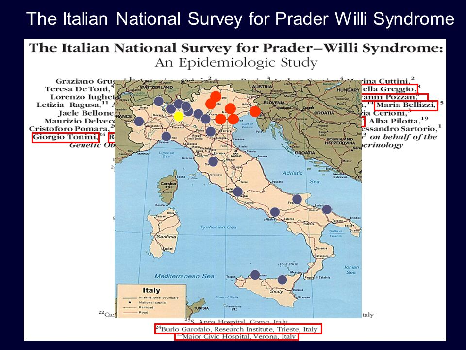 The Italian National Survey for Prader Willi Syndrome