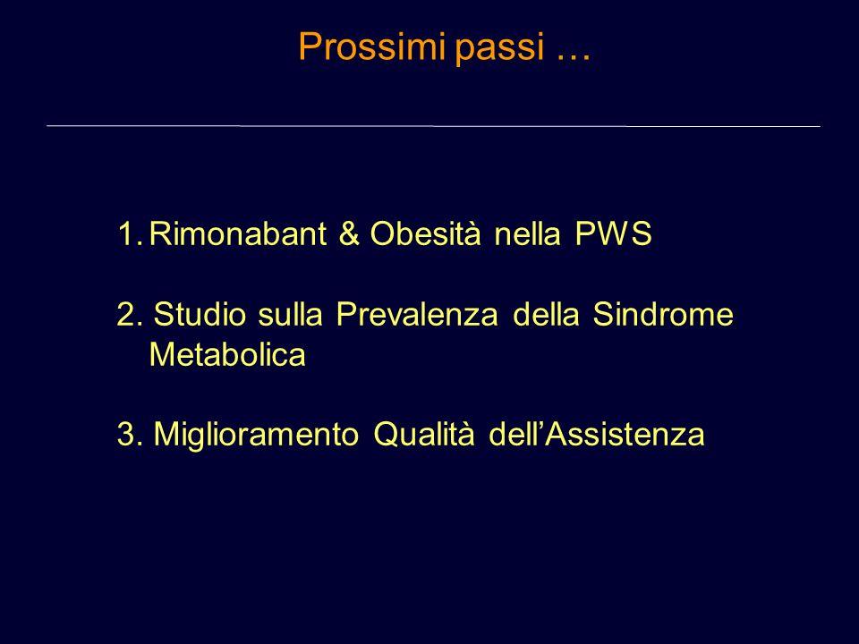 Prossimi passi … Rimonabant & Obesità nella PWS