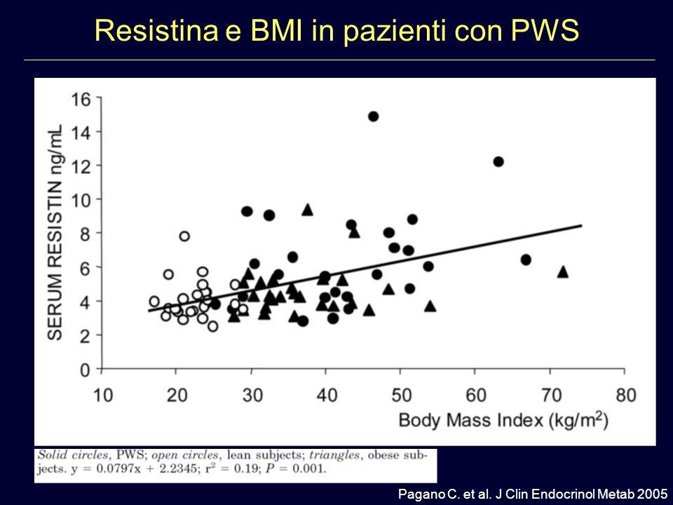 Resistina e BMI in pazienti con PWS