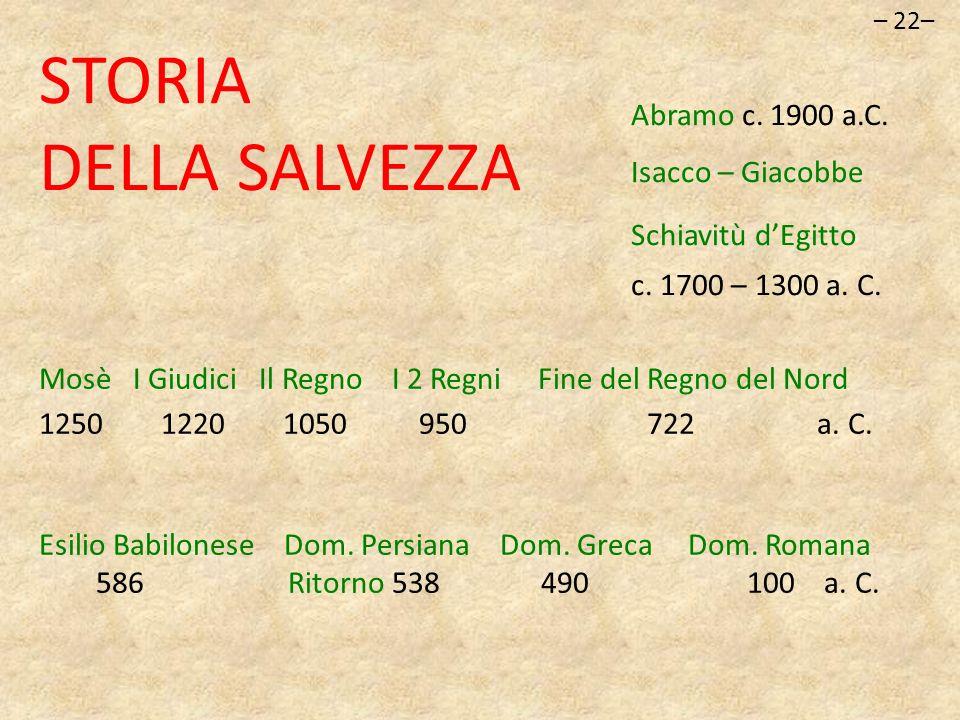 STORIA DELLA SALVEZZA Abramo c. 1900 a.C. Isacco – Giacobbe