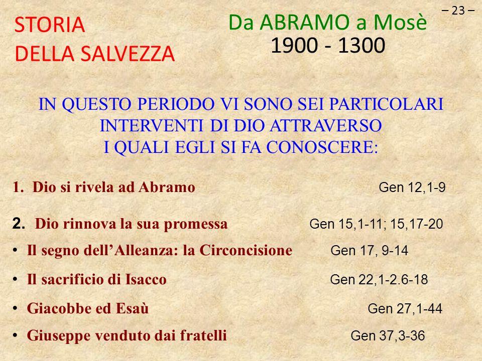 STORIA DELLA SALVEZZA Da ABRAMO a Mosè 1900 - 1300