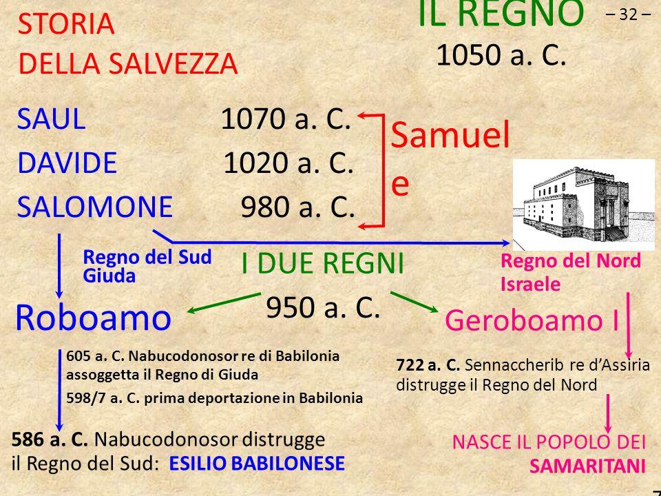 IL REGNO Samuel e Roboamo STORIA DELLA SALVEZZA 1050 a. C.