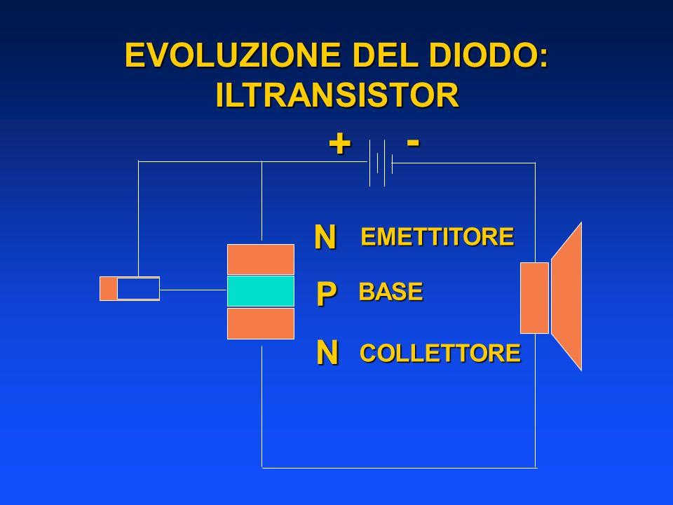 EVOLUZIONE DEL DIODO: ILTRANSISTOR