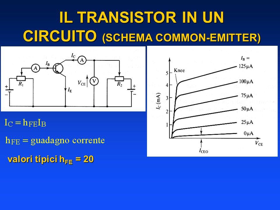 IL TRANSISTOR IN UN CIRCUITO (SCHEMA COMMON-EMITTER)