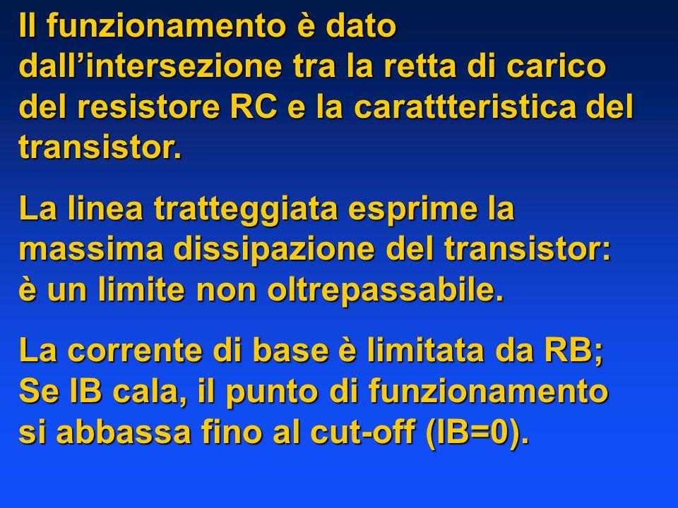 Il funzionamento è dato dall'intersezione tra la retta di carico del resistore RC e la carattteristica del transistor.