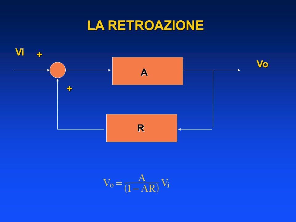 LA RETROAZIONE Vi + Vo A + R