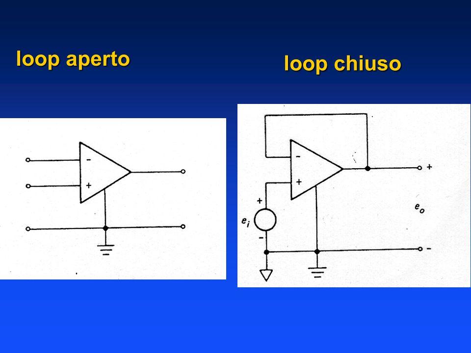 loop aperto loop chiuso