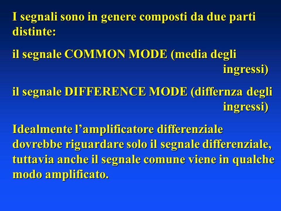 I segnali sono in genere composti da due parti distinte: