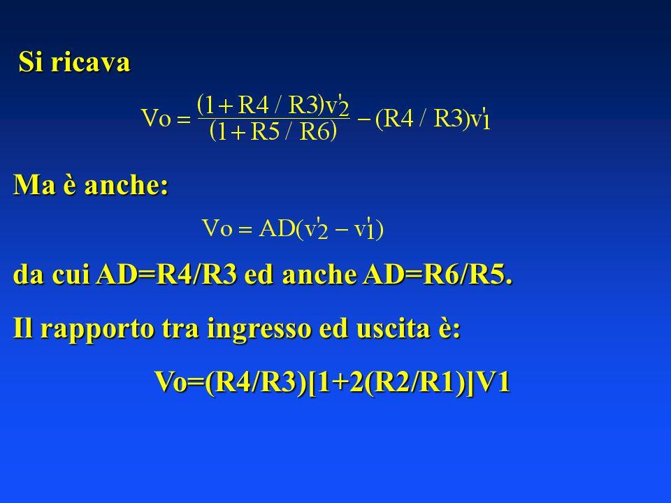 Si ricava Ma è anche: da cui AD=R4/R3 ed anche AD=R6/R5.