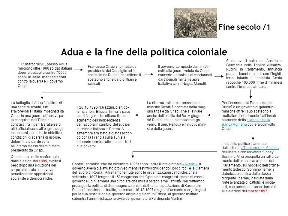 Adua e la fine della politica coloniale