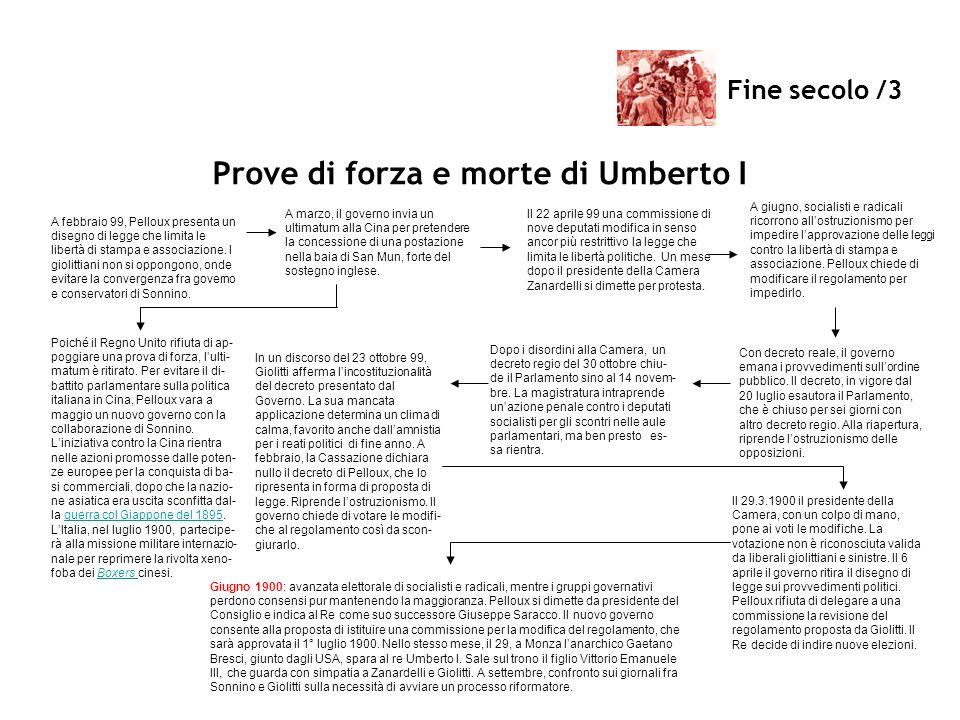 Prove di forza e morte di Umberto I
