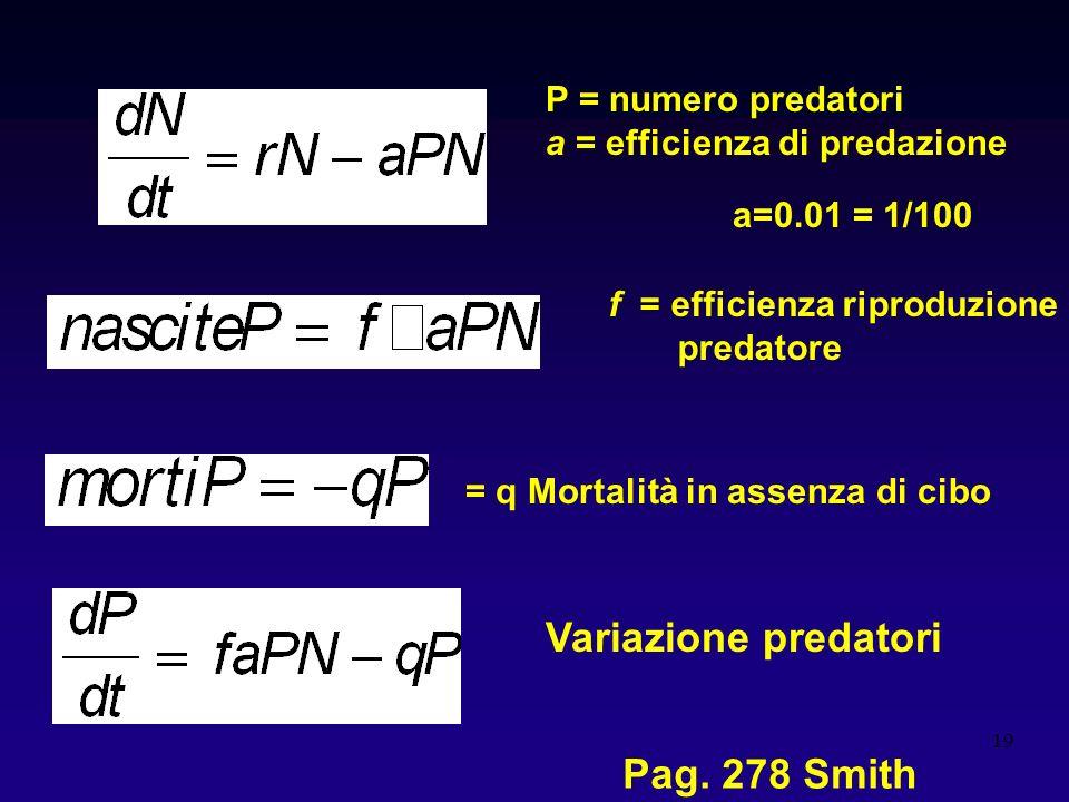 Variazione predatori Pag. 278 Smith P = numero predatori
