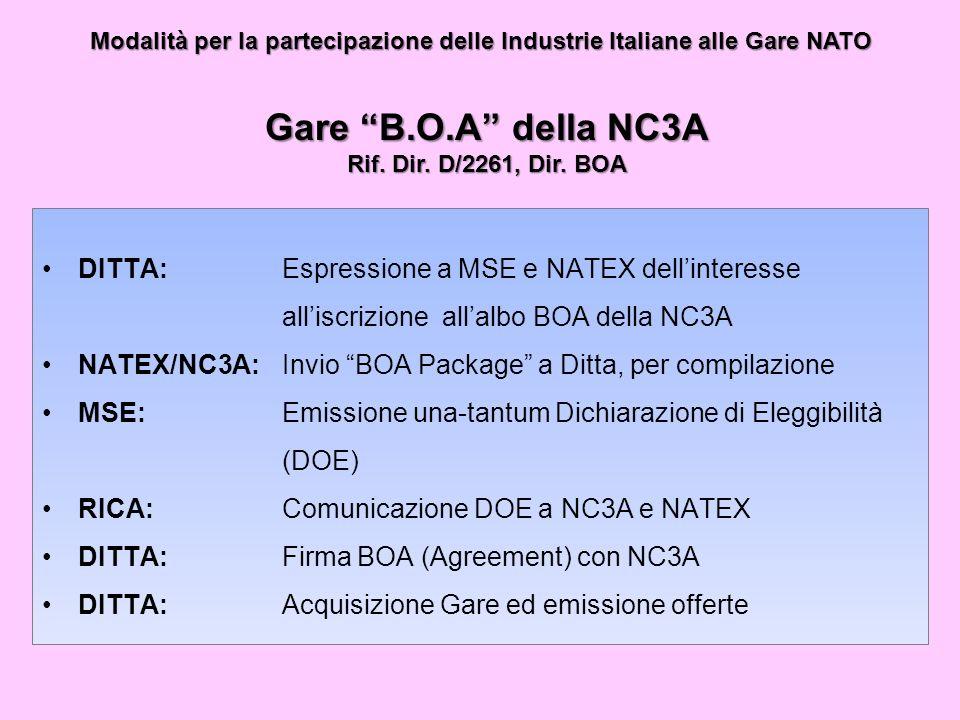 Modalità per la partecipazione delle Industrie Italiane alle Gare NATO