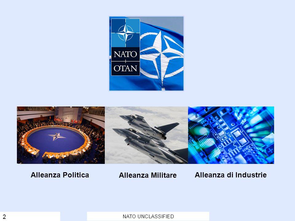 Alleanza Politica Alleanza Militare Alleanza di Industrie