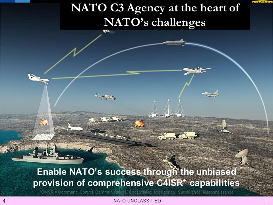 NATO C3 Agency at the heart of NATO's challenges