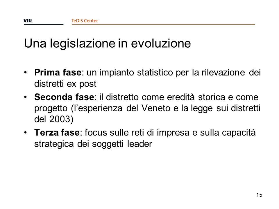 Una legislazione in evoluzione