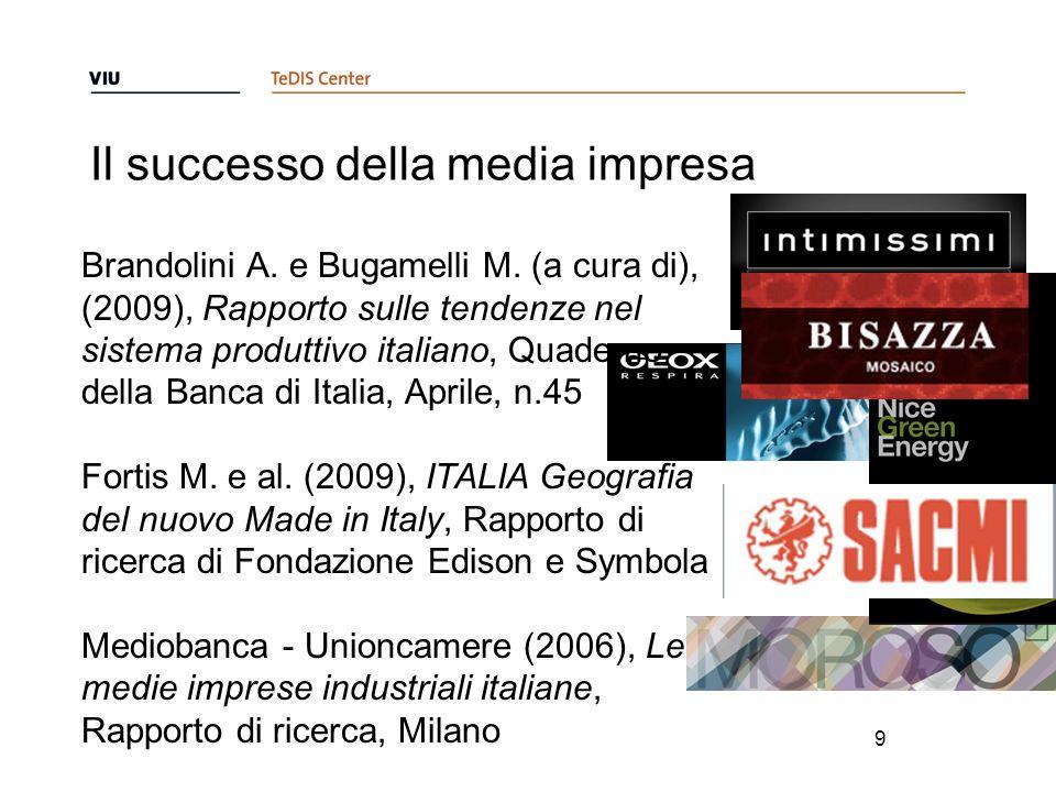 Il successo della media impresa