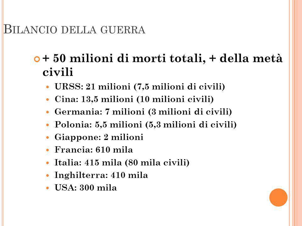 Bilancio della guerra + 50 milioni di morti totali, + della metà civili. URSS: 21 milioni (7,5 milioni di civili)