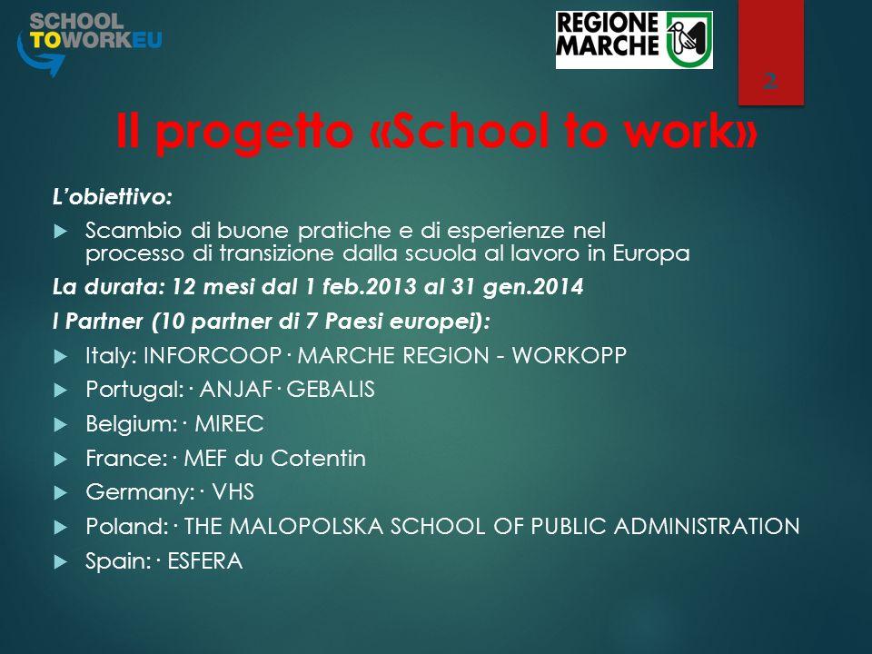Il progetto «School to work»