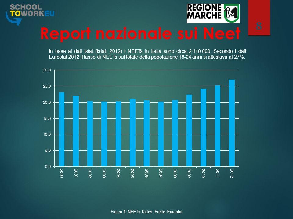 Report nazionale sui Neet