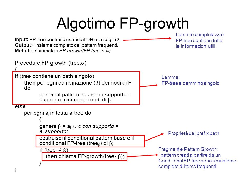Algotimo FP-growth Procedure FP-growth (tree,a) {