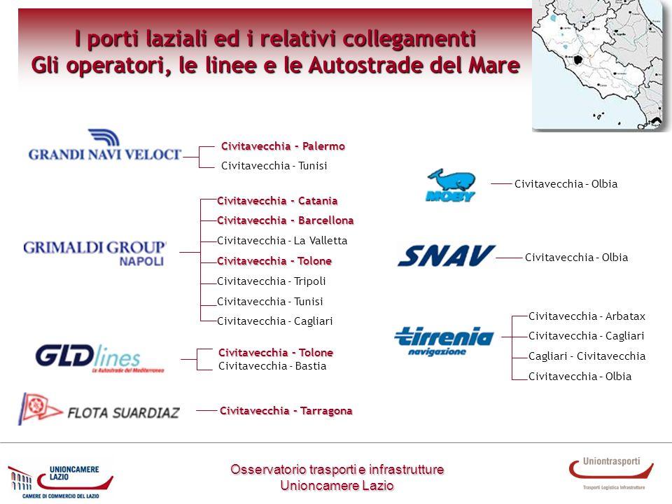 I porti laziali ed i relativi collegamenti