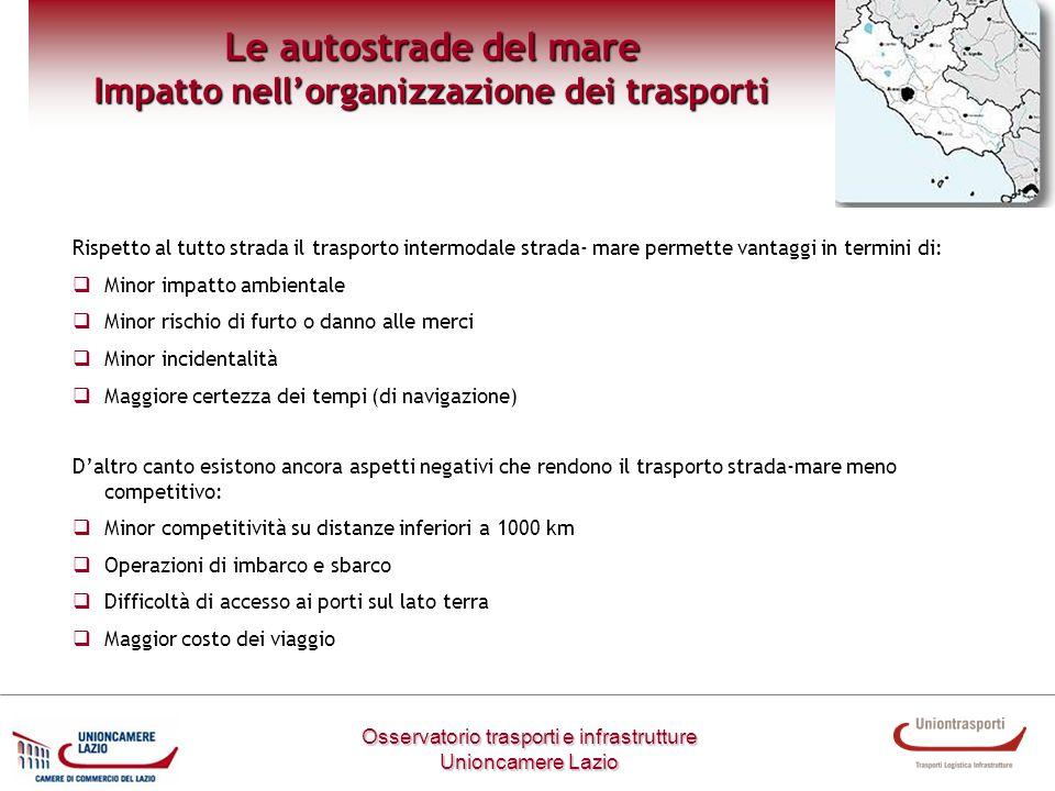 Impatto nell'organizzazione dei trasporti
