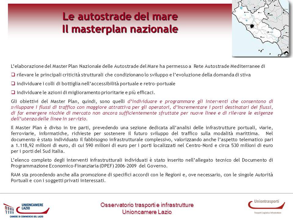 Il masterplan nazionale