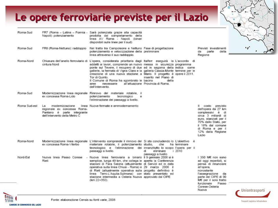Le opere ferroviarie previste per il Lazio