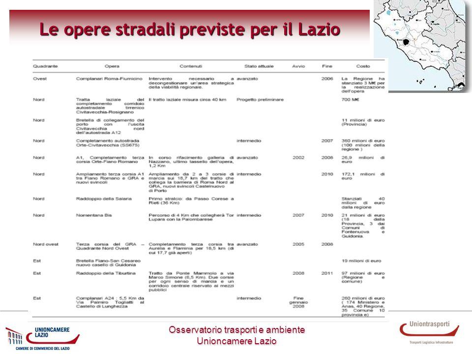 Le opere stradali previste per il Lazio