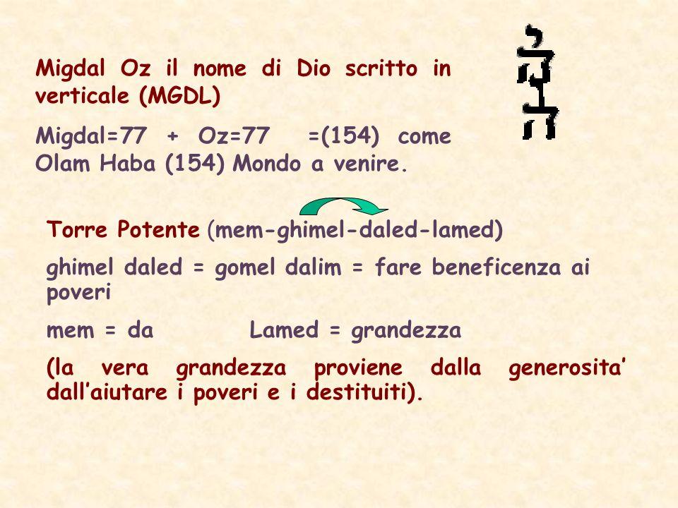 Migdal Oz il nome di Dio scritto in verticale (MGDL)